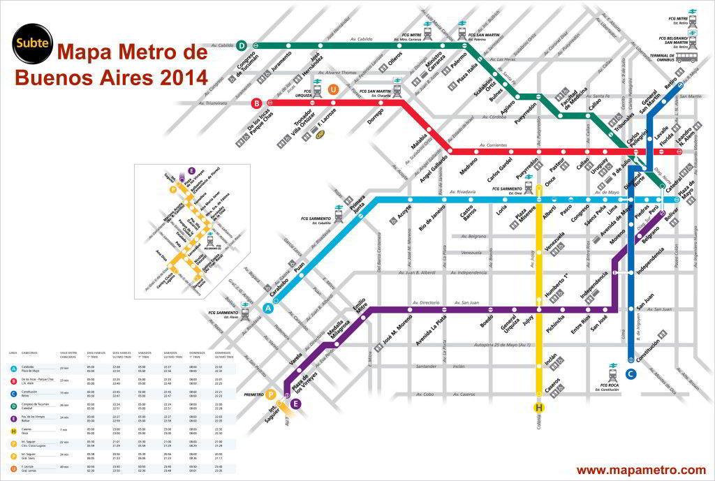 Mapa metro de Buenos Aires, Argentina