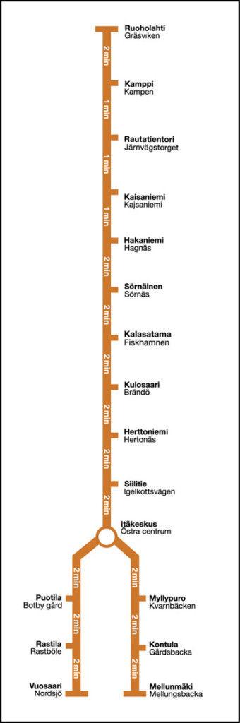 Mapa metro de Helsinki