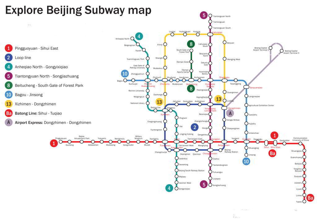 Mapa metro Pekín-Beijing