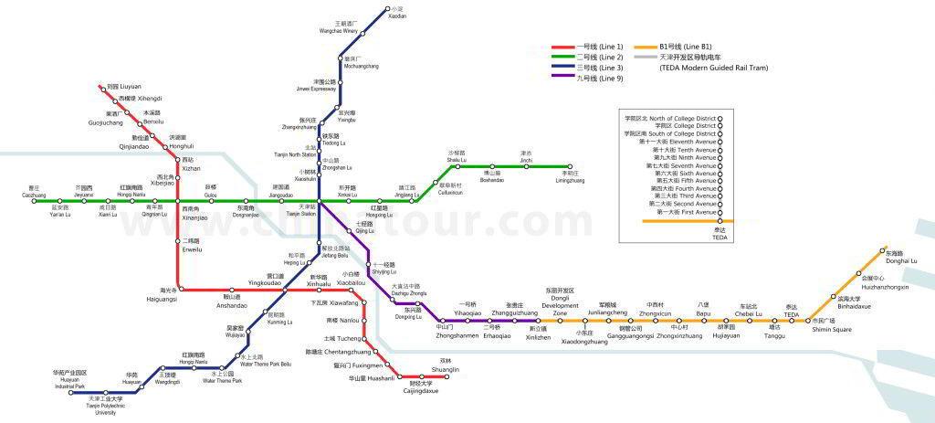 Mapa metro de Tianjin