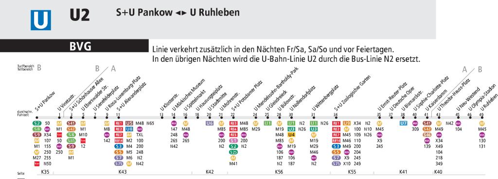 Linea U2 metro Berlin