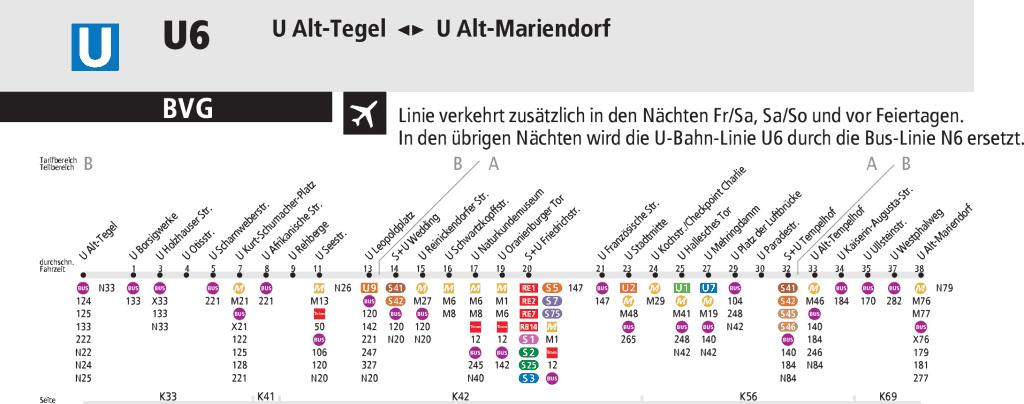 Linea U6 metro Berlin