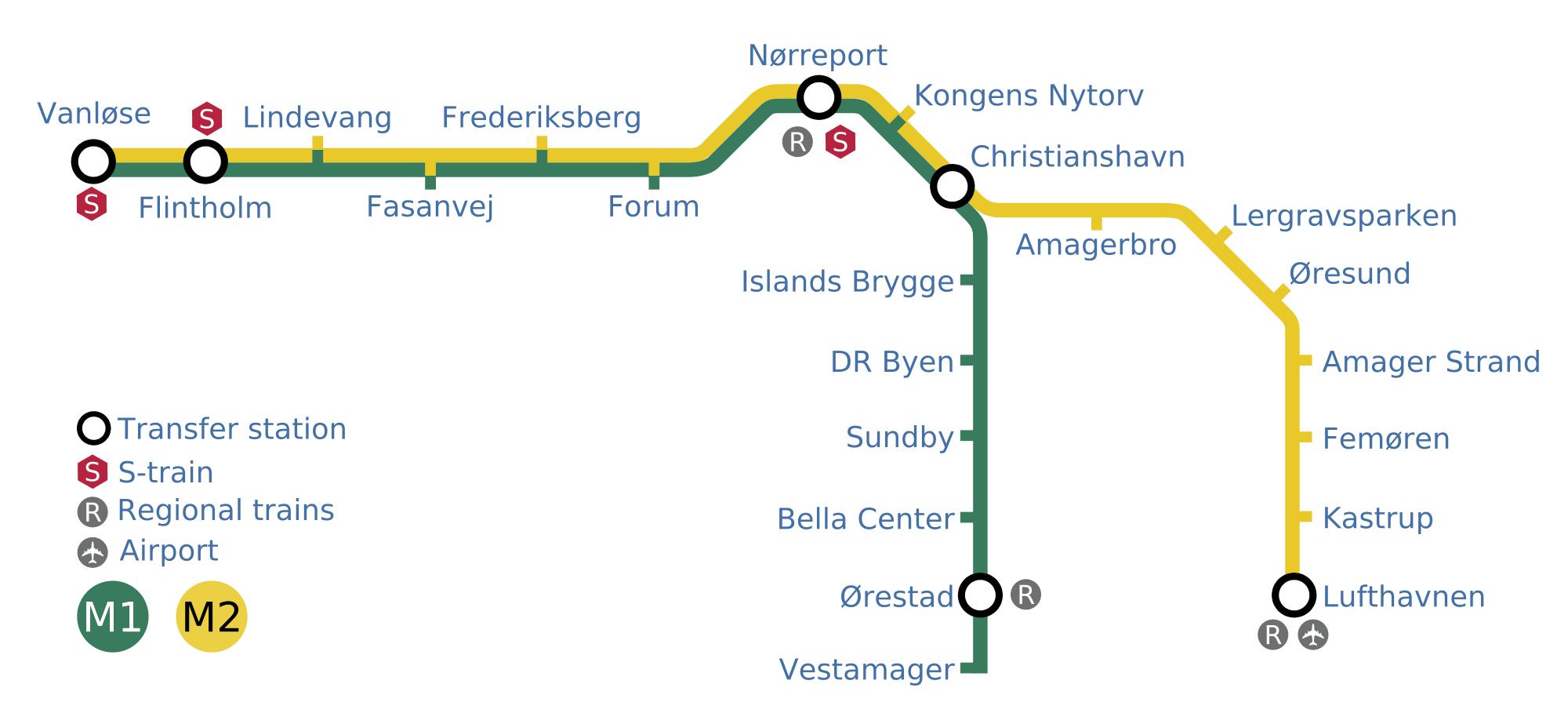 Map of Copenhagen Metro Strain Mapa Metro