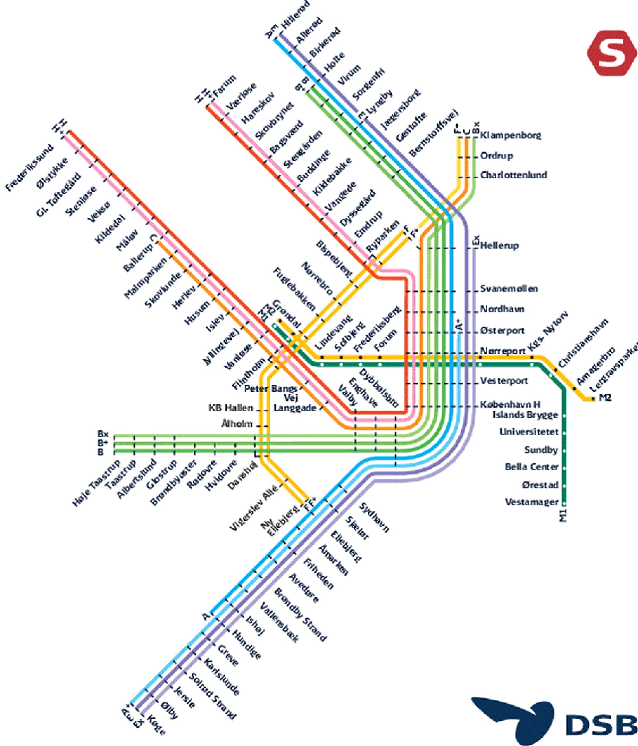 Mapa metro de Copenhage