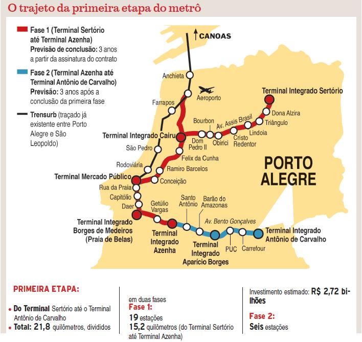 Mapa Metro w Porto Alegre