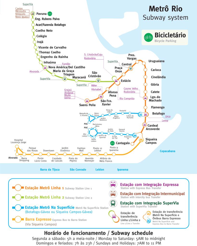 harta metrou Rio de Janeiro (Râul subteran)