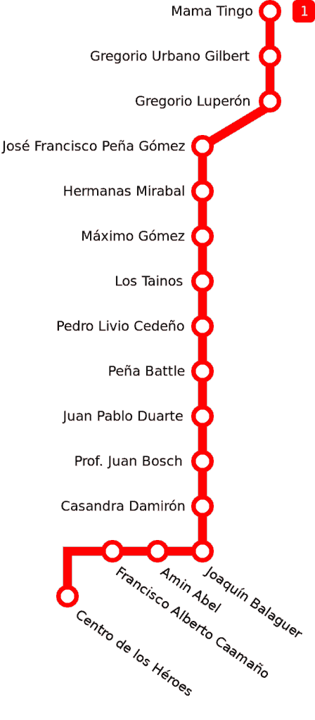 carte Santo Domingo métro (République dominicaine)
