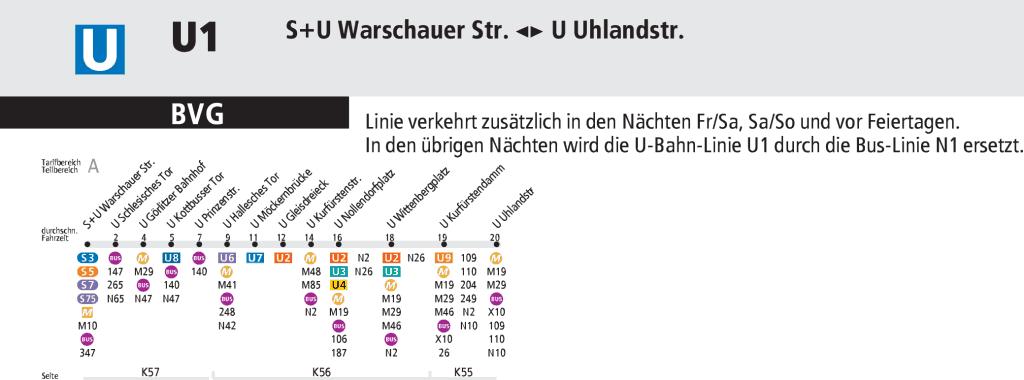 Linea U1 metro Berlin