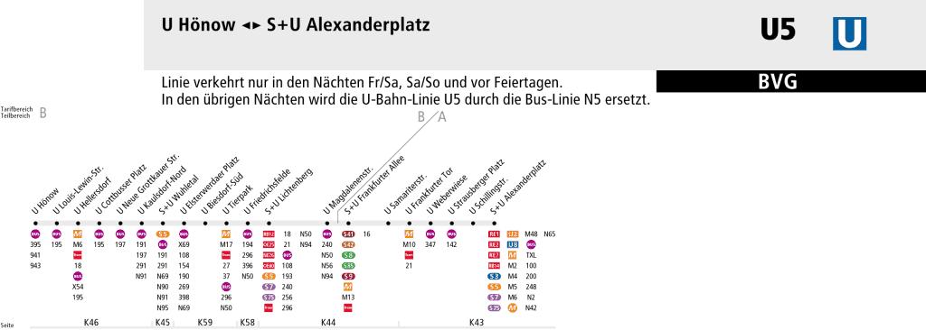 Linea U5 metro Berlin