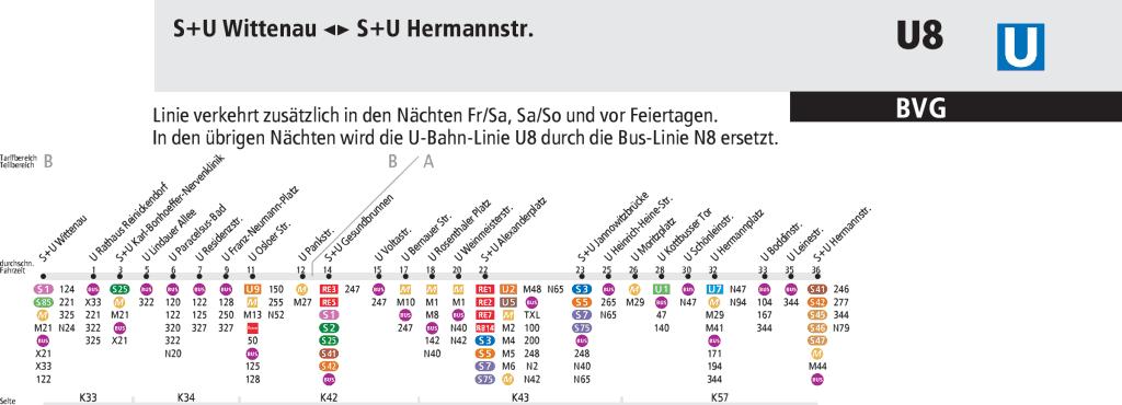 Linea U8 metro Berlin