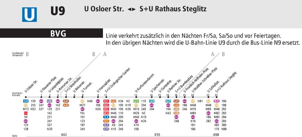 Linea U9 metro Berlin