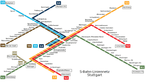 Stuttgart mapa do metro 1